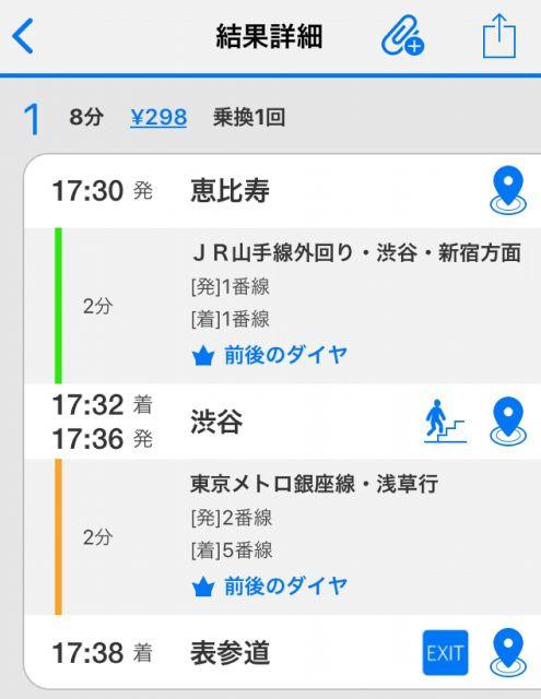 iPhone版の駅すぱあとで「恵比寿→表参道」を検索した結果