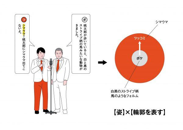 8【姿】×【ボケの輪郭を示す】