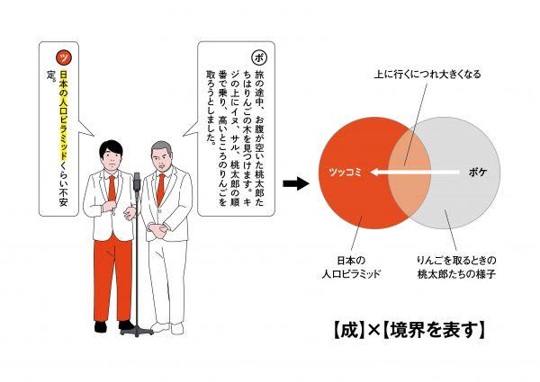 12【関係性】×【ボケとの共通項を示す】