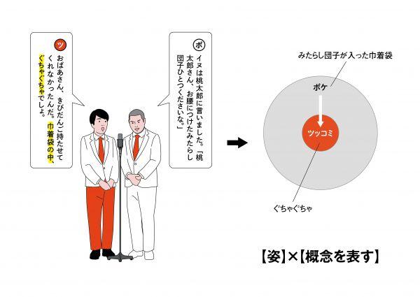 7【姿】×【ボケの詳細を示す】
