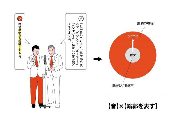 20【音】×【ボケの輪郭を示す】