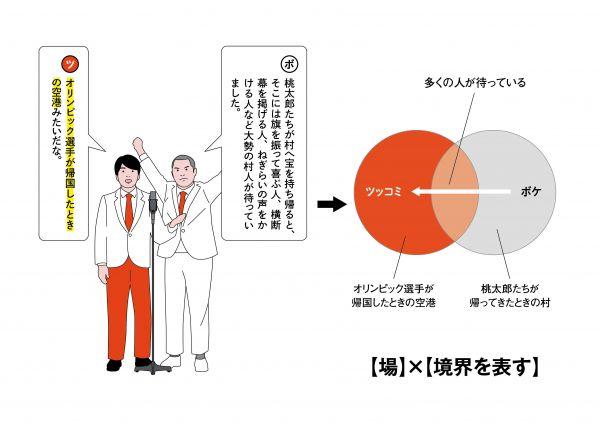 6【場面】×【ボケとの共通項を示す】