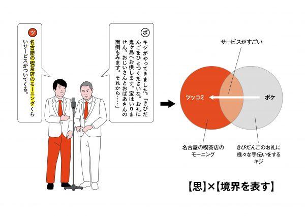 15【思考】×【ボケとの共通項を示す】