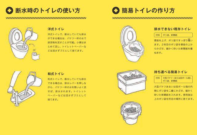 東京防災で紹介されている「断水時のトイレの使い方」「簡易トイレの作り方」