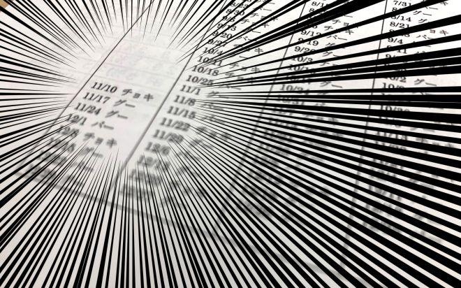 「サザエさんじゃんけん」のデータ蓄積は1991年11月10日から始まっている。ちなみにサザエさんじゃんけんが始まったのは1991年10月20日だが、最初の3回の手は掲示版のログが残っておらず、「不明」らしい。