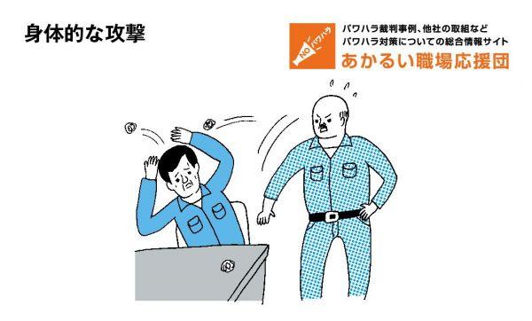 【身体的な攻撃】叩く、殴る、蹴るなどの暴行を受ける。丸めたポスターで頭を叩かれる
