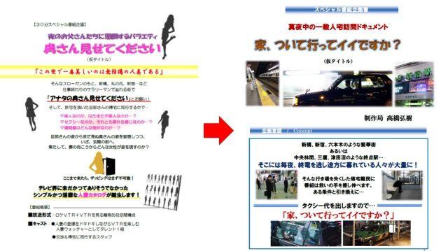 高橋プロデューサーが書いた企画書。左が『家、ついて行ってイイですか?』の基となったもの=高橋プロデューサー提供