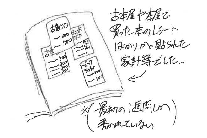 カラサキさん手書きのイラスト