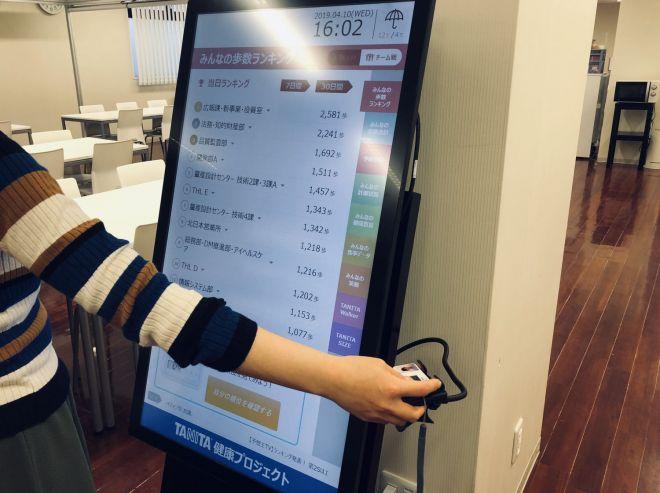 社員証をかざすと歩数などのデータが送信され、デジタルサイネージにランキングなどが表示されます
