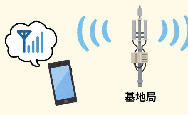 基地局からの電波を見つけると、通話ができる状態になる。(画像はいらすとやから。いらすとやには基地局のイラストだってある)