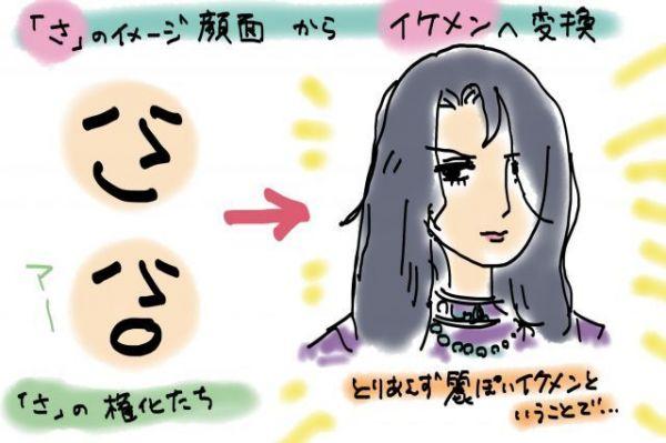 「さ」の字を「翔んで埼玉」の麗のようにイケメンに変換してみると・・・