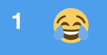 日本の利用者にTwitter上で使われた絵文字1位(2019年1月1日~7月1日)