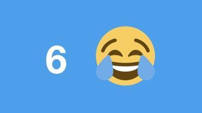 世界の利用者にTwitter上で使われた絵文字6位(2019年1月1日~7月1日)