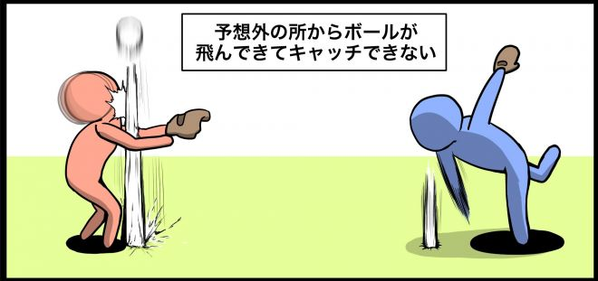 (8)予想外の所からボールが飛んできてキャッチできない