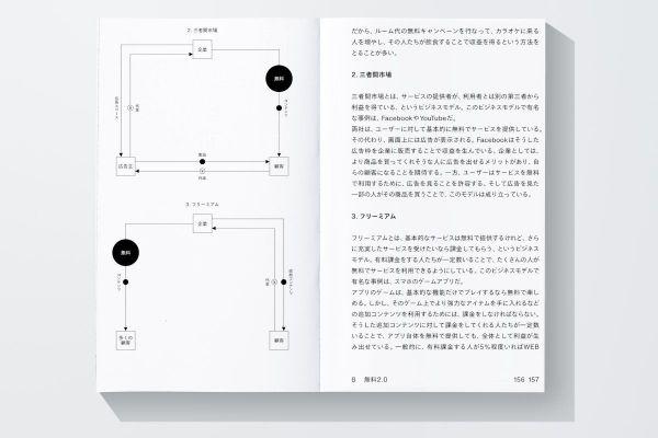 「無料2.0」のページ