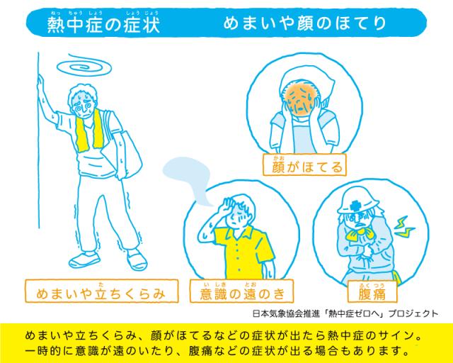 顔のほてり、めまいなど、熱中症の初期症状を解説したイラスト。