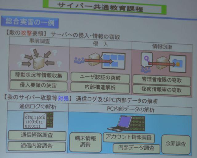 陸上自衛隊通信学校でのサイバー攻撃対処実習について説明するスライド