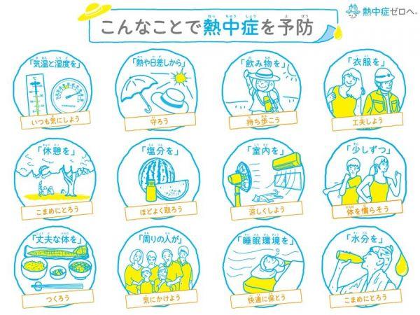 熱中症の予防法をまとめたイラスト。