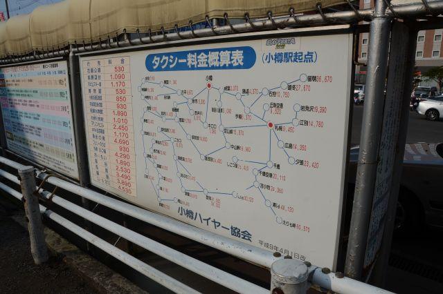 JR小樽駅前の「タクシー料金概算表」