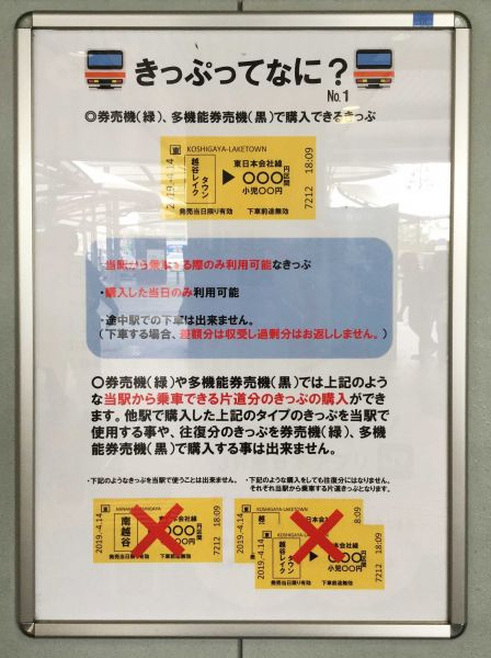 越谷レイクタウン駅に掲出されている「きっぷってなに?」というタイトルのポスター