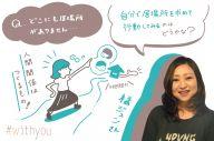 イラスト:(c)根本清佳、前田真由美(innovation team dot) 写真:山根久美子