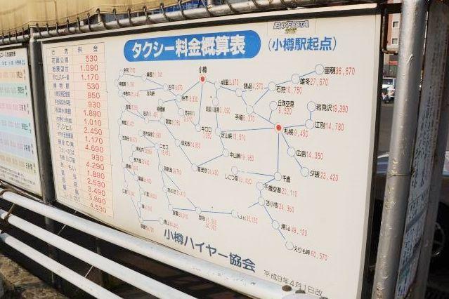 JR小樽駅前の詳しすぎるタクシー料金表