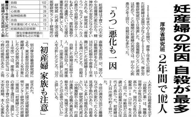 2016年までの2年間、妊産婦の死因において、自殺が最多だったことを伝える記事(2018年9月6日朝日新聞朝刊)