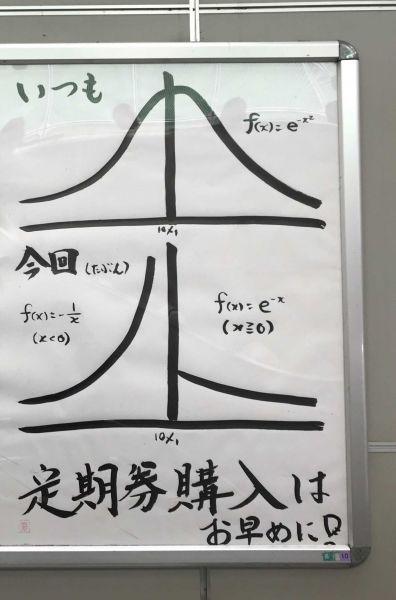 消費増税前の9月中に定期券の購入・継続を呼びかける五反田駅のポスター