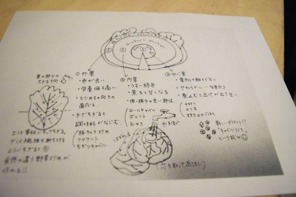 料理を担当した境珠美さんが作った札幌大球の楽しみ方
