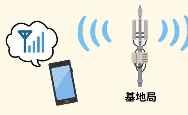 基地局からの電波を見つけると、通話ができる状態になる。(画像はいらすとや)