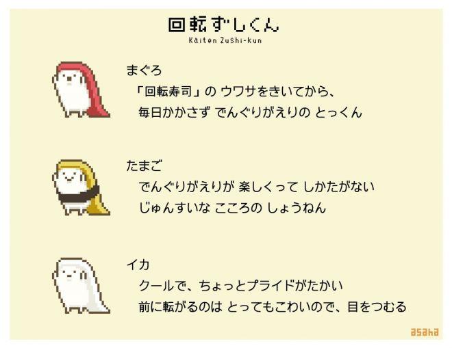 各キャラクターの紹介