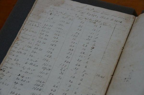ナンタケット島にも航海日誌が。クジラが捕れた位置や採れた油の量などが記録されていた