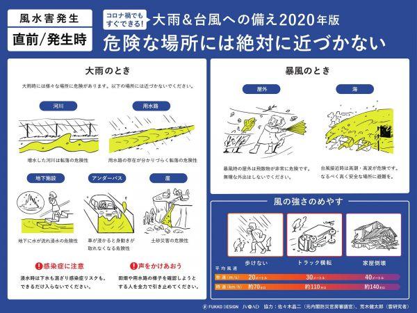 FUKKO DESIGNがまとめた『コロナ禍でもすぐできる!大雨&台風への備え2020年版』