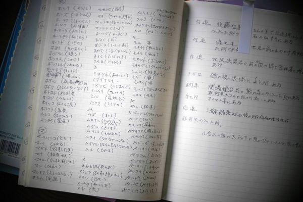 今野義人さんの取材ノート。赤宇木の方言などが細かな字で書き記されている=2019年12月、福島県白河市、小玉重隆撮影