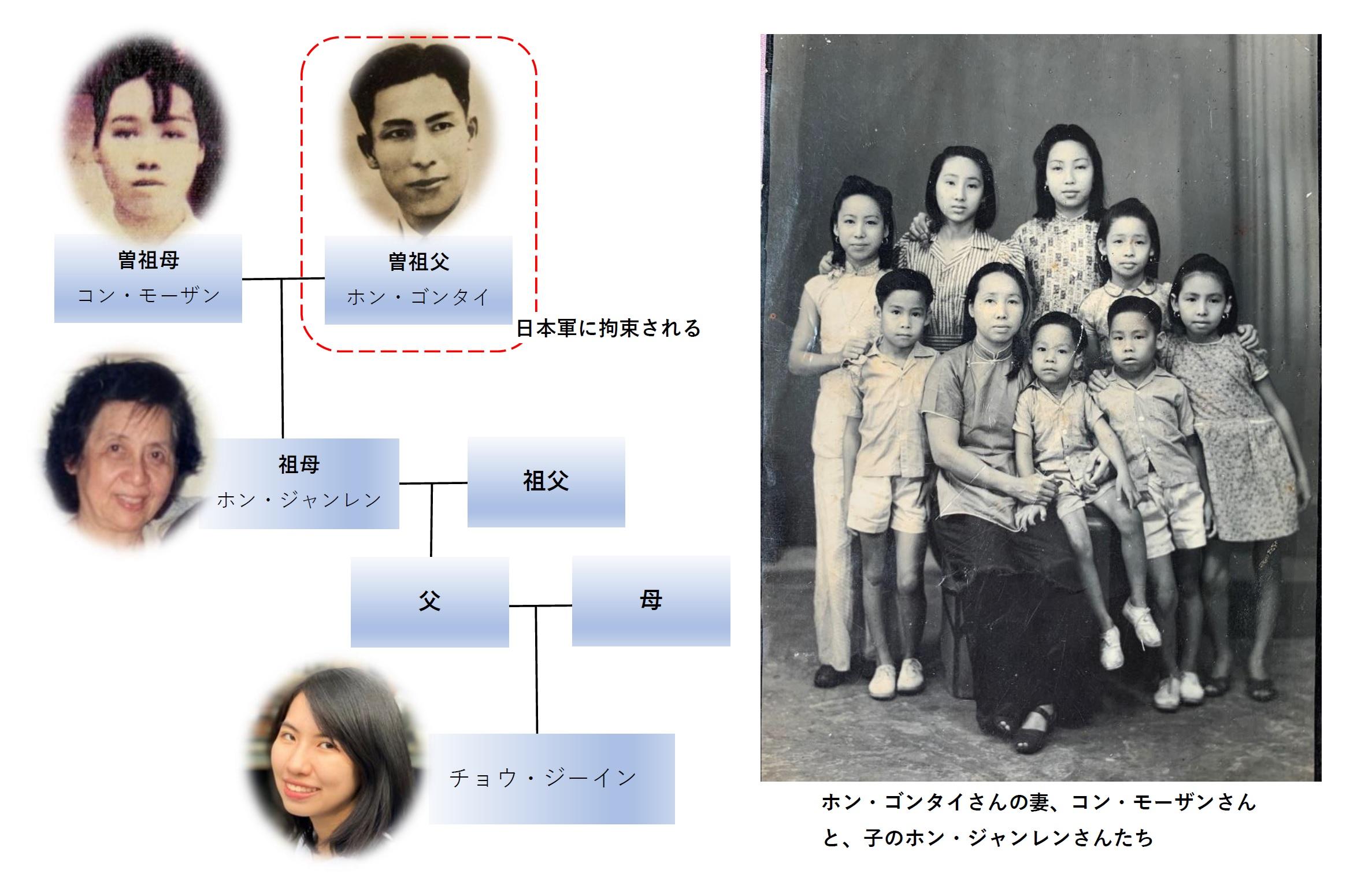 T家系図.jpg