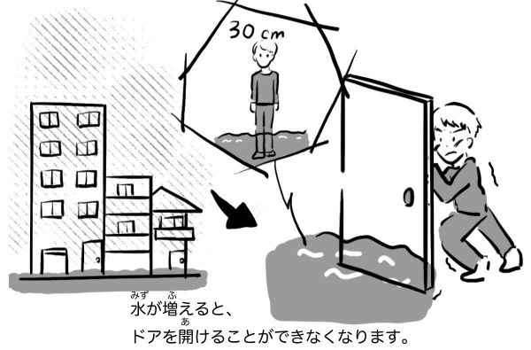 台風がきたら、気をつけてください