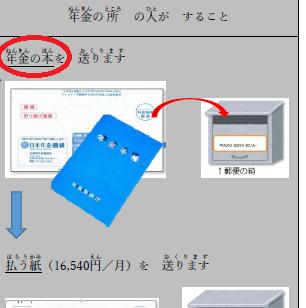 「年金手帳」を「年金の本」と言い換えた。 「やさしい日本語」にした年金の手続きについて説明する文書=神戸市役所提供