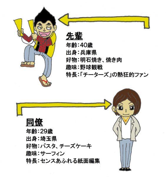 4コマ漫画「面担くん」の登場人物プロフィール