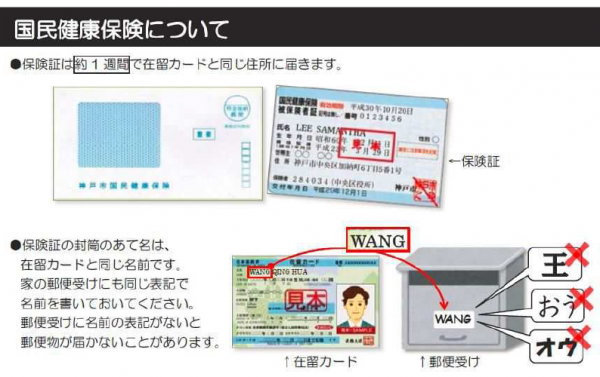 国民健康保険の手続きを説明するための文書=神戸市提供