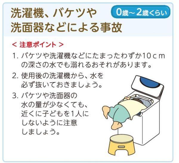 縦型の洗濯脱水機利用時の注意