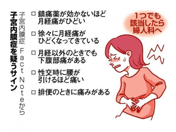 子宮内膜症を疑うサインとは…