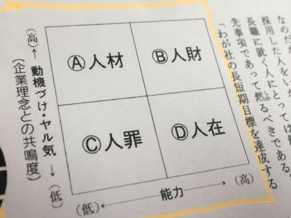 日本経済が低迷した1980年代以降、働き手を評価する言葉として「人罪(やる気がない社員)」「人在(ただ会社にいるだけの社員)」といった造語が生まれた。