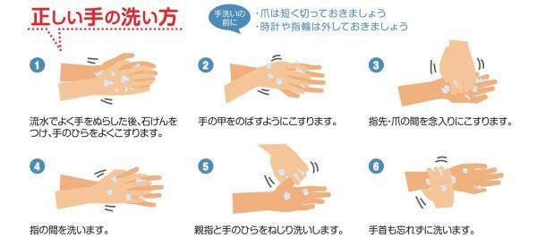 厚生労働省の手洗いについての啓発資料