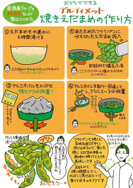 アルティメット版の焼き枝豆レシピ