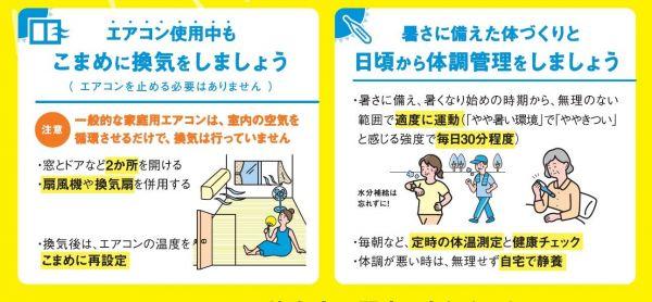 「令和3年度の熱中症予防行動(リーフレット)」(厚生労働省)を加工して作成