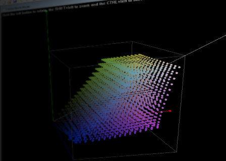 LightSpace LUTs (LUTコンバージョン・ソフトウェア)