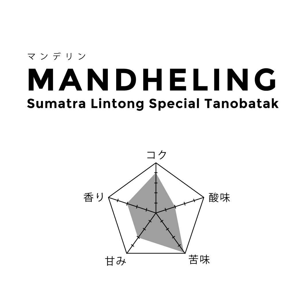 200g【マンデリン/MANDHELING】