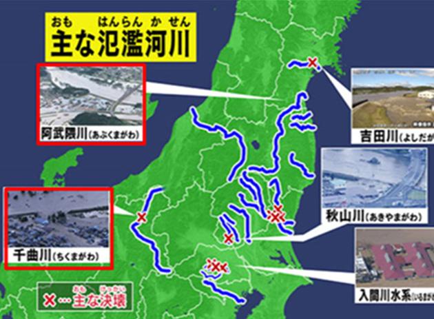 台風19号による河川の氾濫