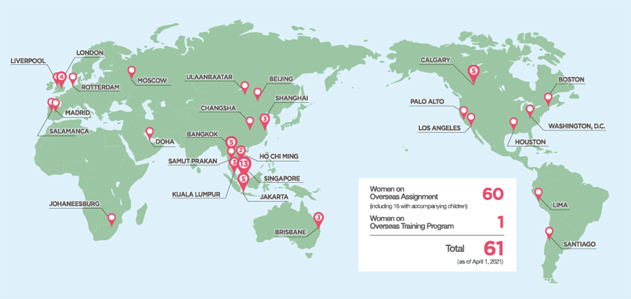 MC Women Overseas (as of April 2019)