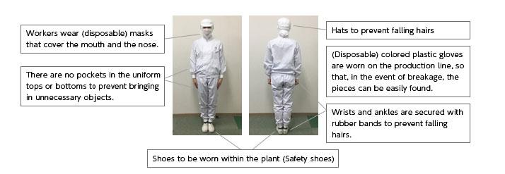 Employee Clothing